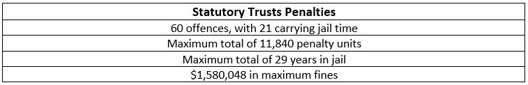 Phase 2A Project Trust Regime Table_Cornwalls